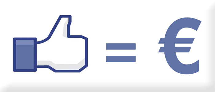 Facebook-mainonnan tuotto